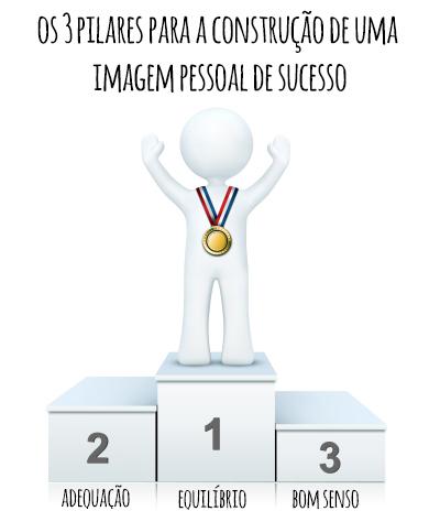 Os 3 pilares da construção de uma imagem pessoal de sucesso