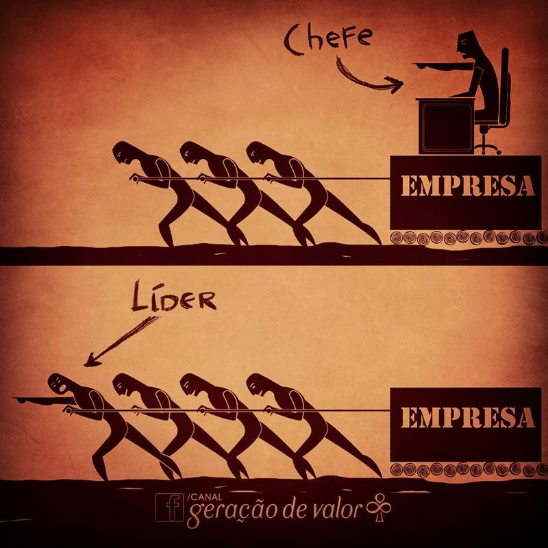 Imagem Pessoal: o exemplo que vem do líder