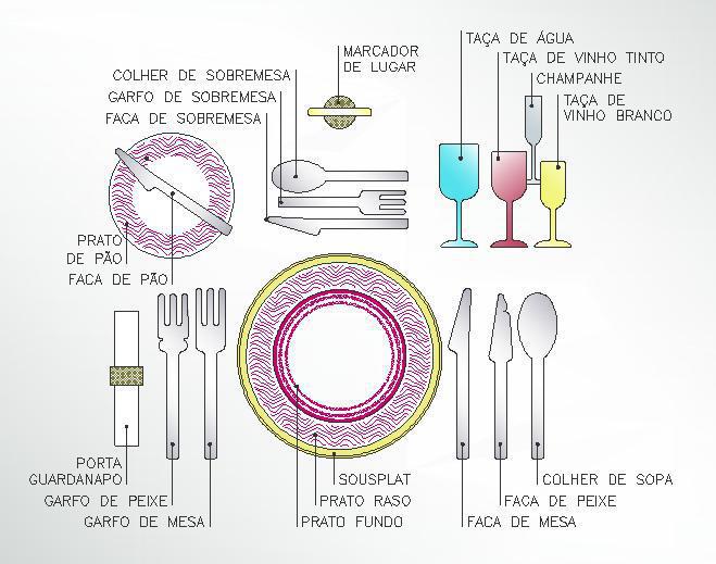 mesa de Natal - como organizar